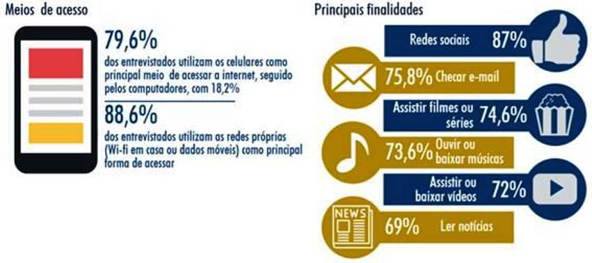4e9b6e601 A pesquisa também aponta que 93,9% dos consumidores não finalizam o processo  de compra online. Entre as causas desta reação está o valor do frete  (51,4%), ...